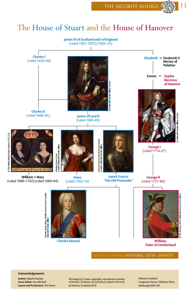 The House of Stuart and the House of Hanover