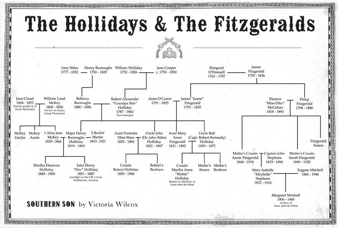 Doc Holliday Family Tree
